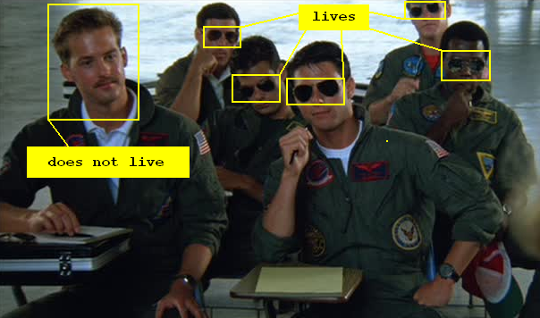 Put On The Glasses Man cinema 52 year one top gun viewing for the week of october 21 27,Top Gun Goose Meme